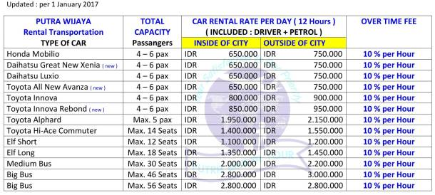 price-list-rental-a-car-surabaya-1